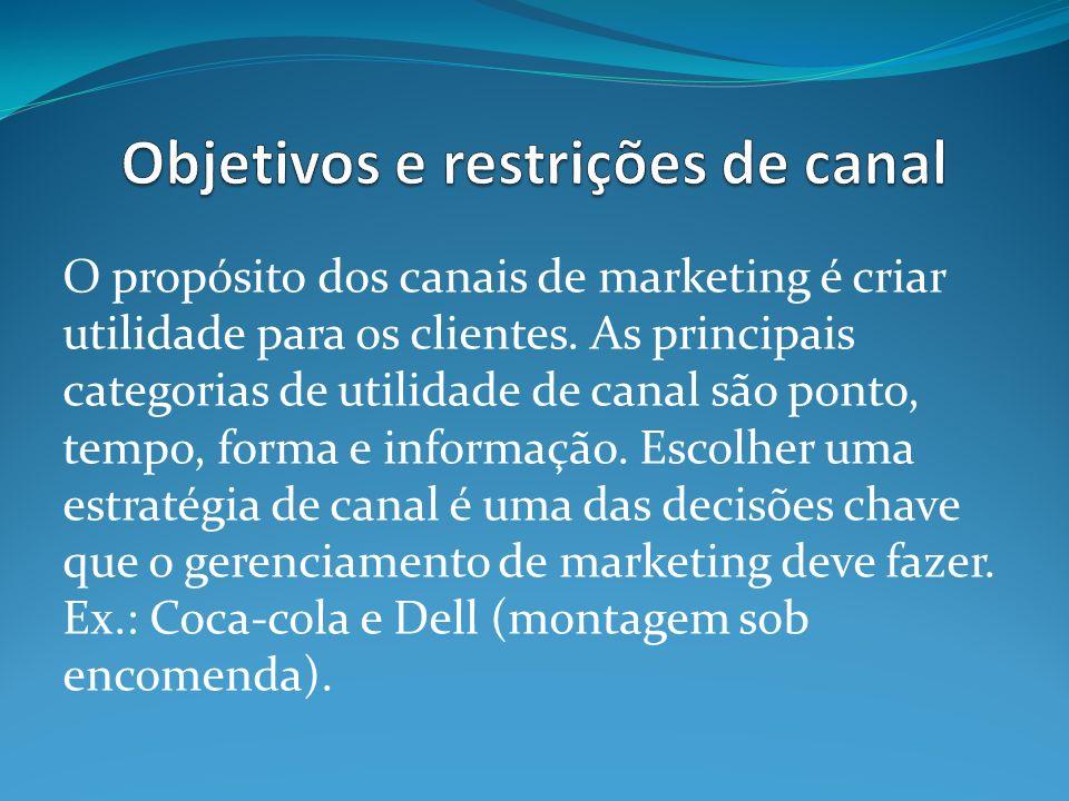 Objetivos e restrições de canal