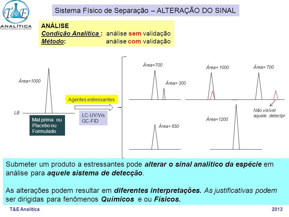 Sistema Físico de Separação – ALTERAÇÃO DO SINAL