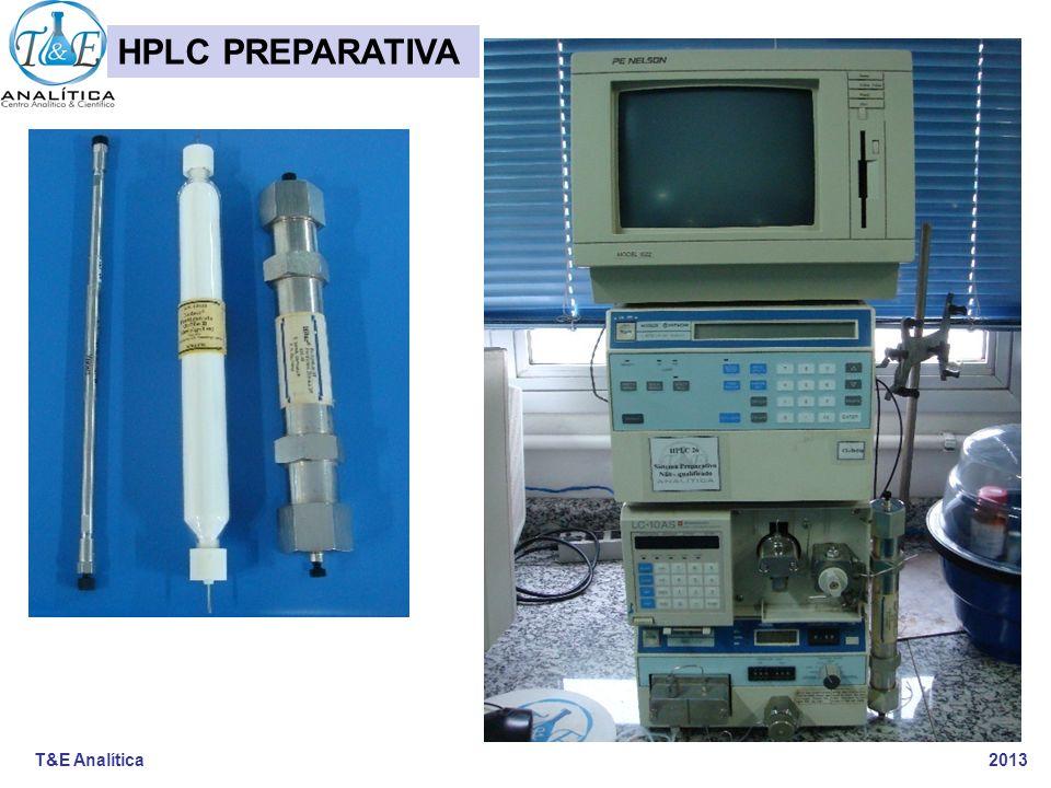 HPLC PREPARATIVA