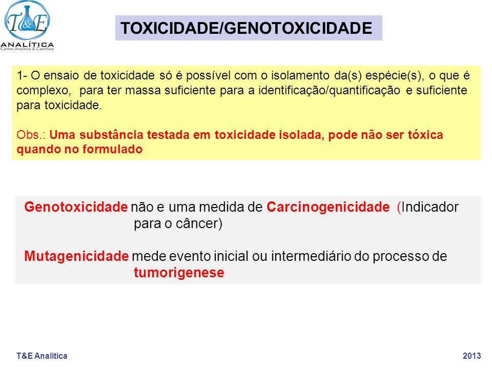 TOXICIDADE/GENOTOXICIDADE