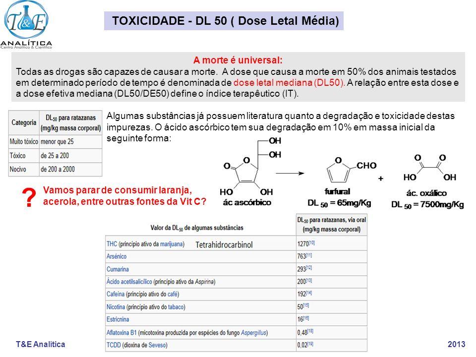 TOXICIDADE - DL 50 ( Dose Letal Média) A morte é universal: