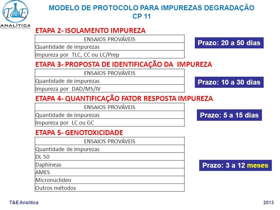 ETAPA 2- ISOLAMENTO IMPUREZA