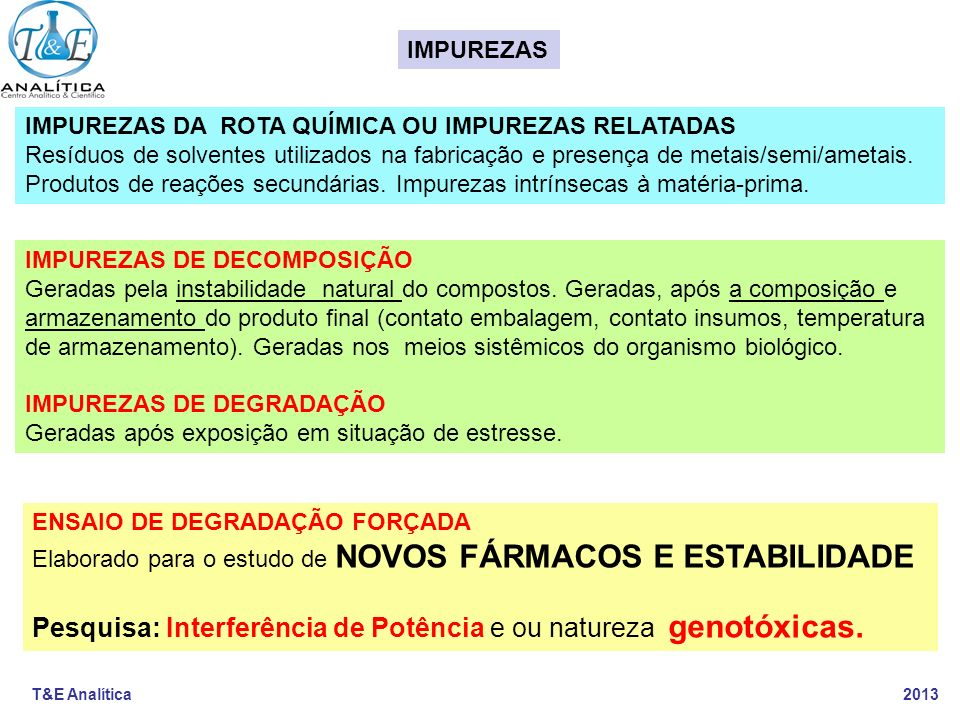 Pesquisa: Interferência de Potência e ou natureza genotóxicas.
