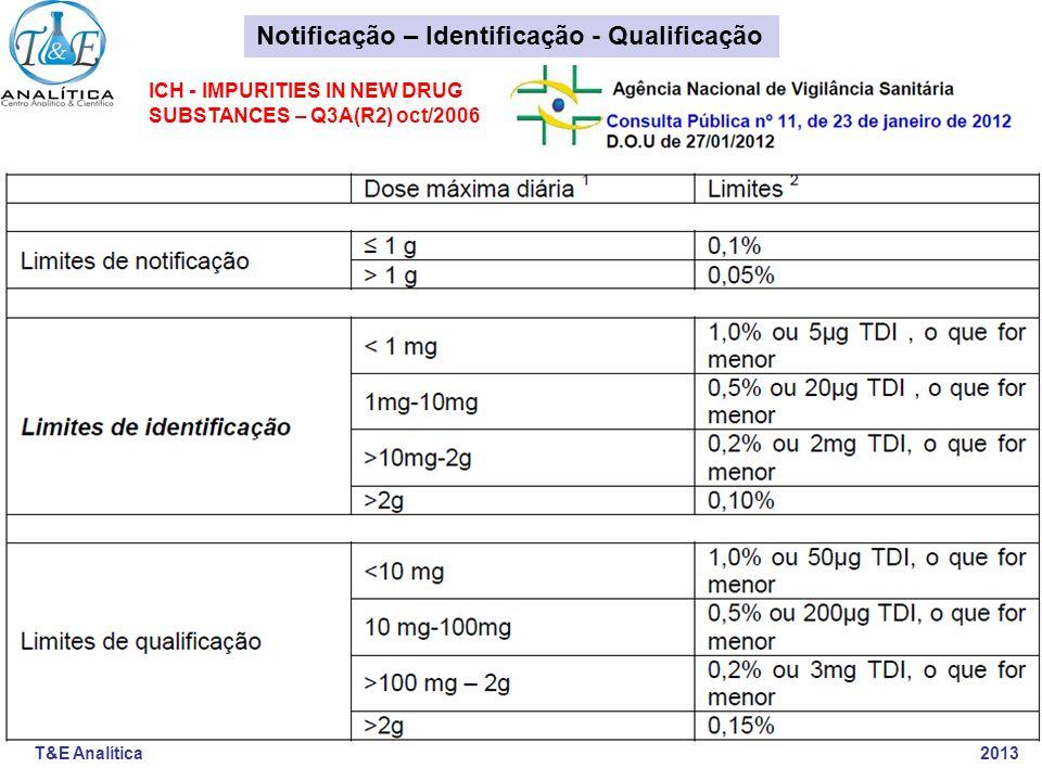Notificação – Identificação - Qualificação