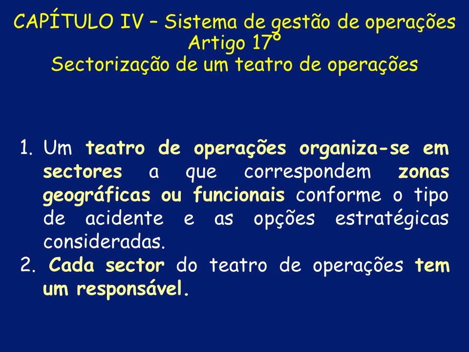 CAPÍTULO IV – Sistema de gestão de operações Artigo 17º Sectorização de um teatro de operações