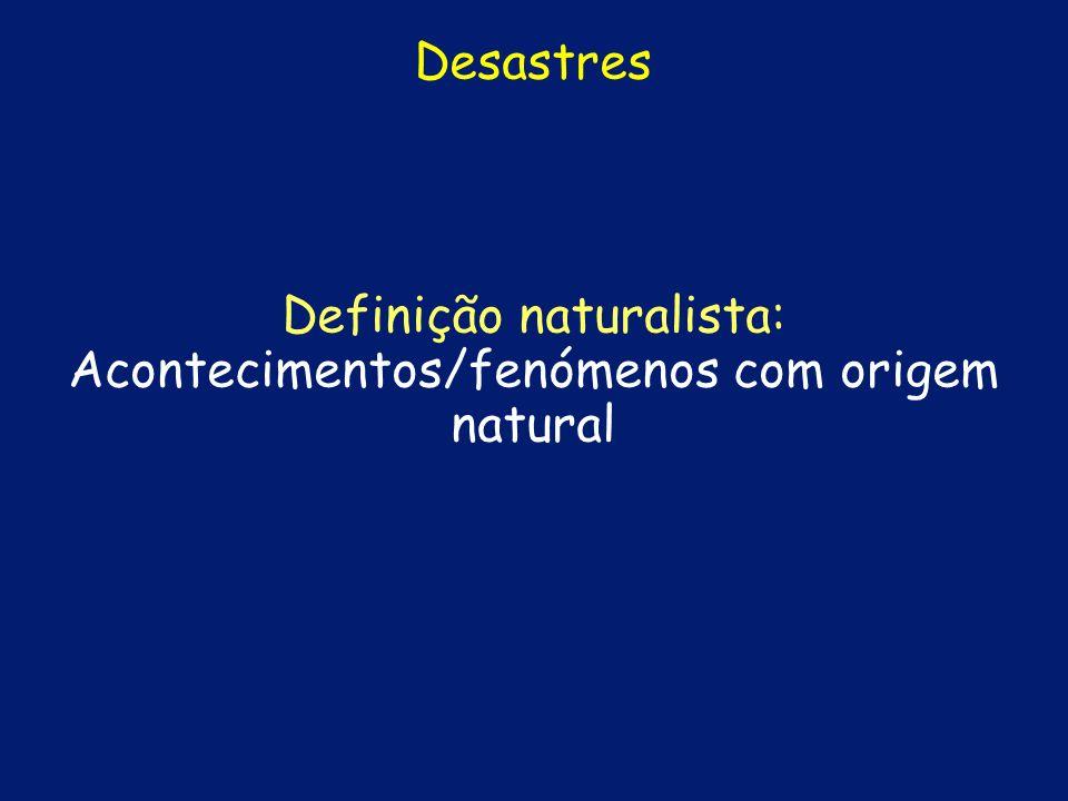 Definição naturalista: Acontecimentos/fenómenos com origem natural