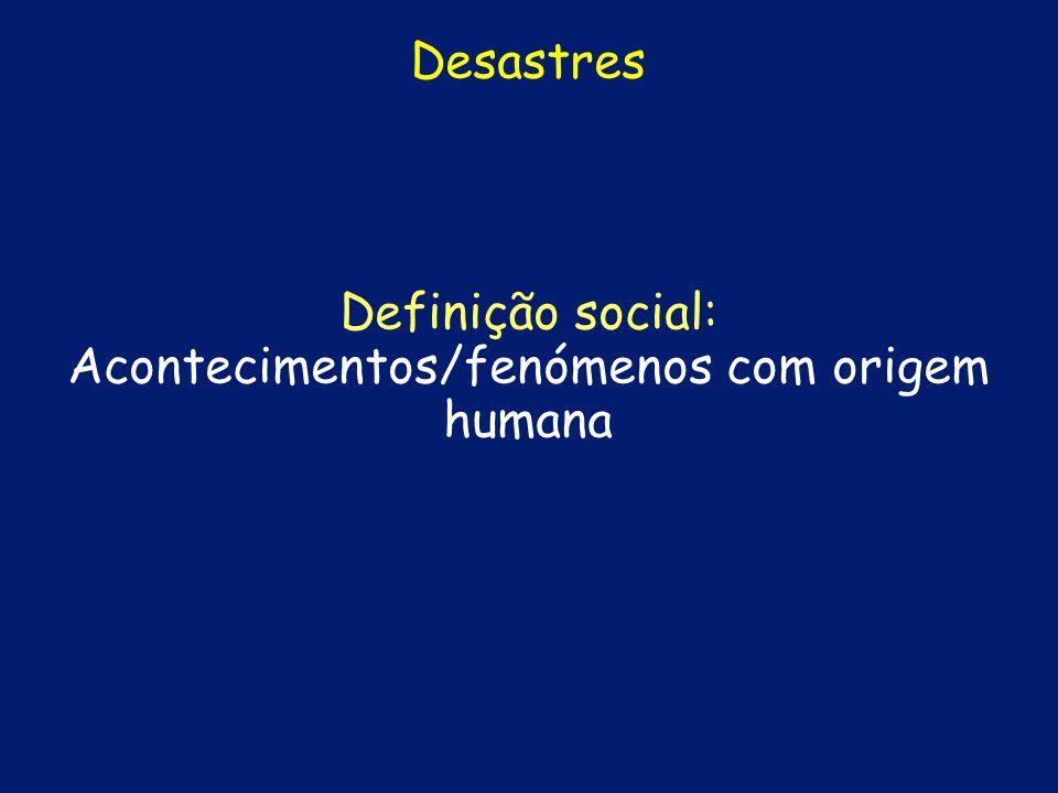 Definição social: Acontecimentos/fenómenos com origem humana