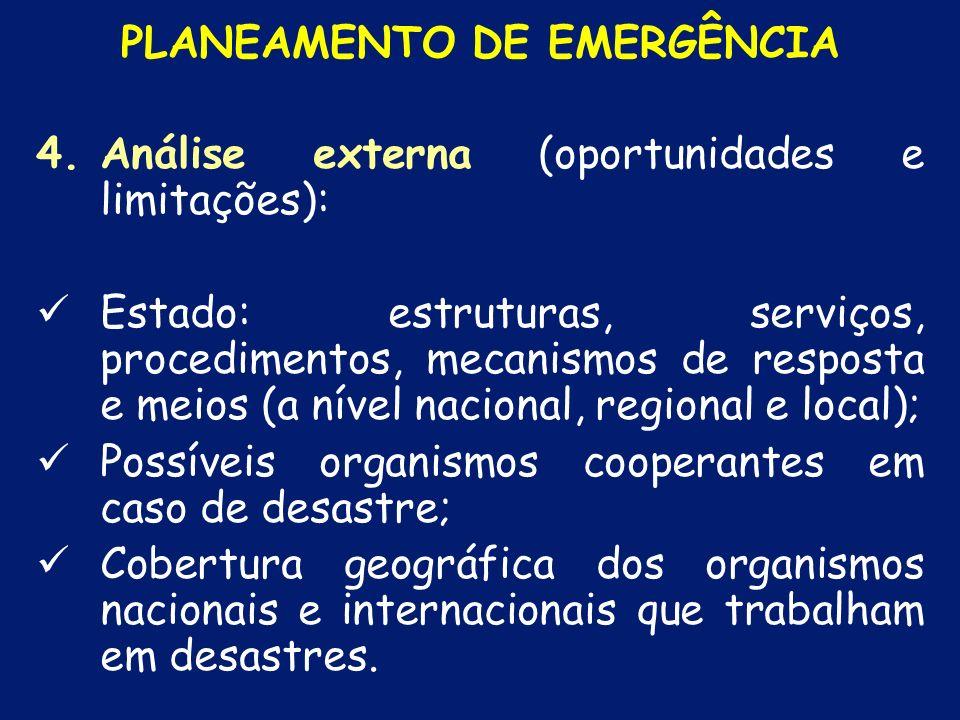 PLANEAMENTO DE EMERGÊNCIA