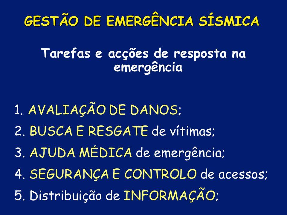 GESTÃO DE EMERGÊNCIA SÍSMICA