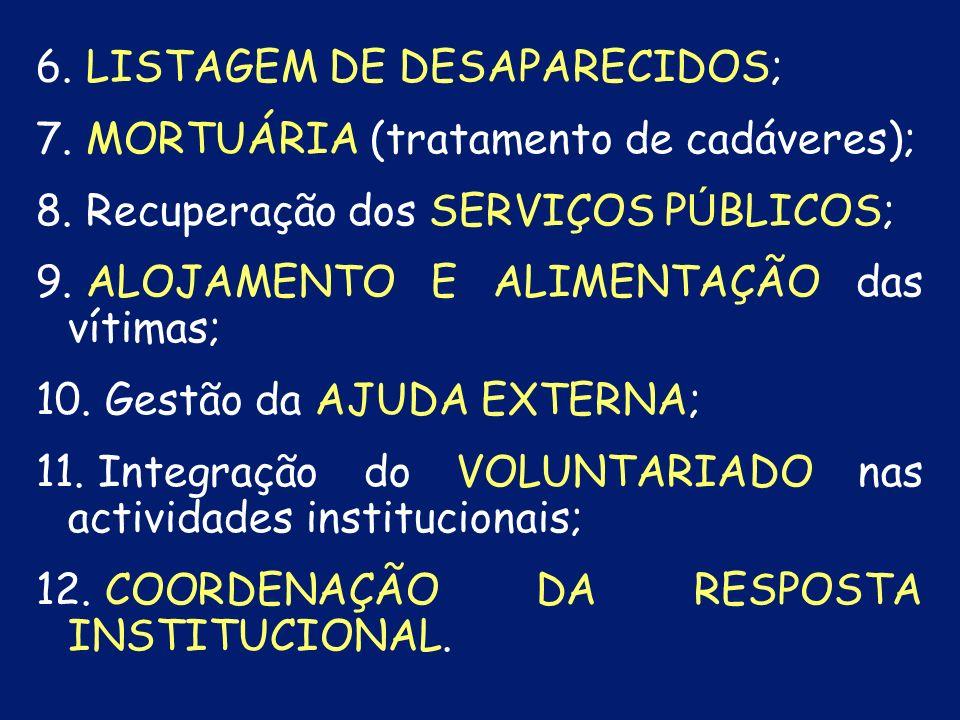 LISTAGEM DE DESAPARECIDOS;