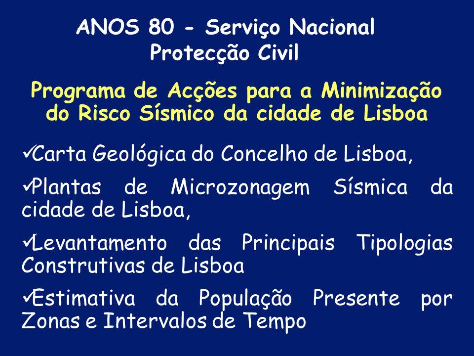 ANOS 80 - Serviço Nacional