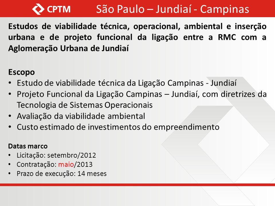 São Paulo – Jundiaí - Campinas