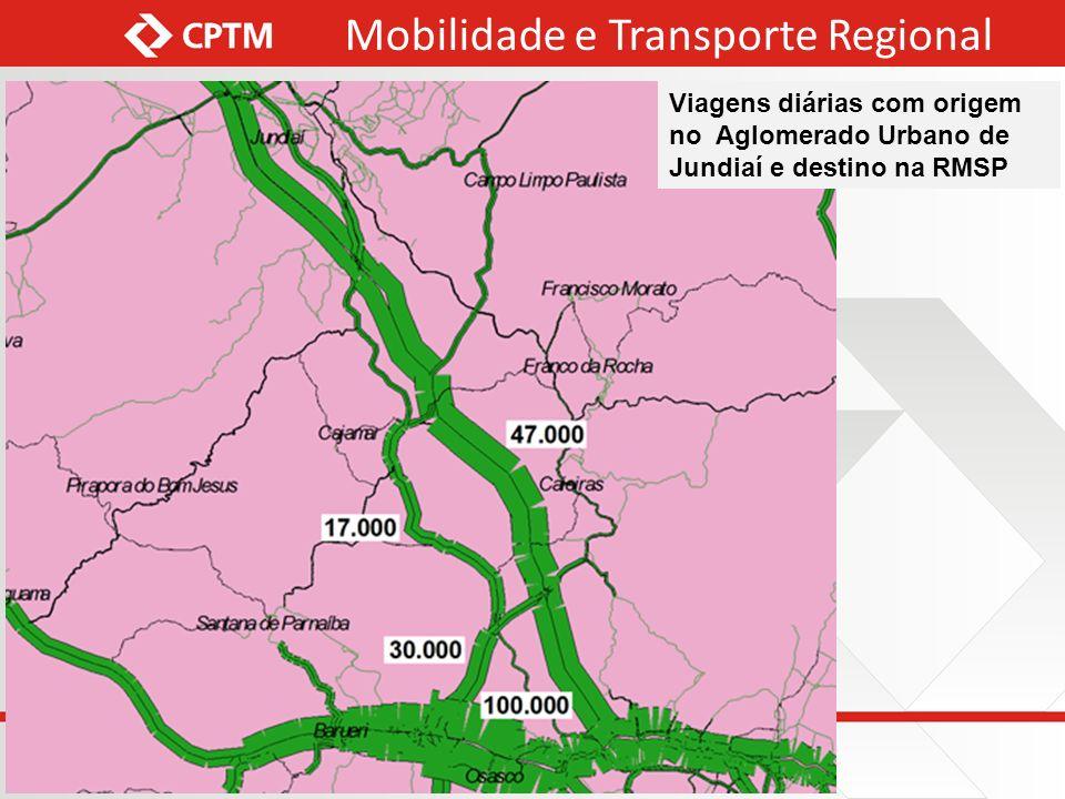 Mobilidade e Transporte Regional