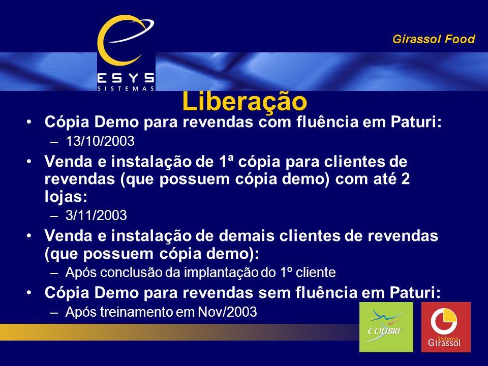 Liberação Cópia Demo para revendas com fluência em Paturi: