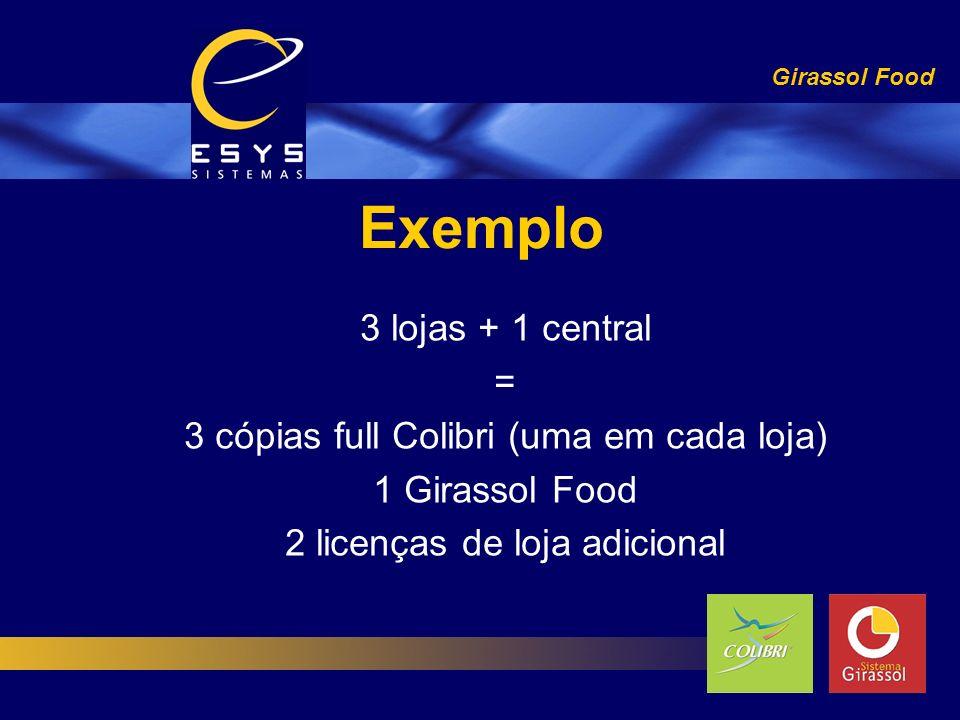 Exemplo 3 lojas + 1 central = 3 cópias full Colibri (uma em cada loja)