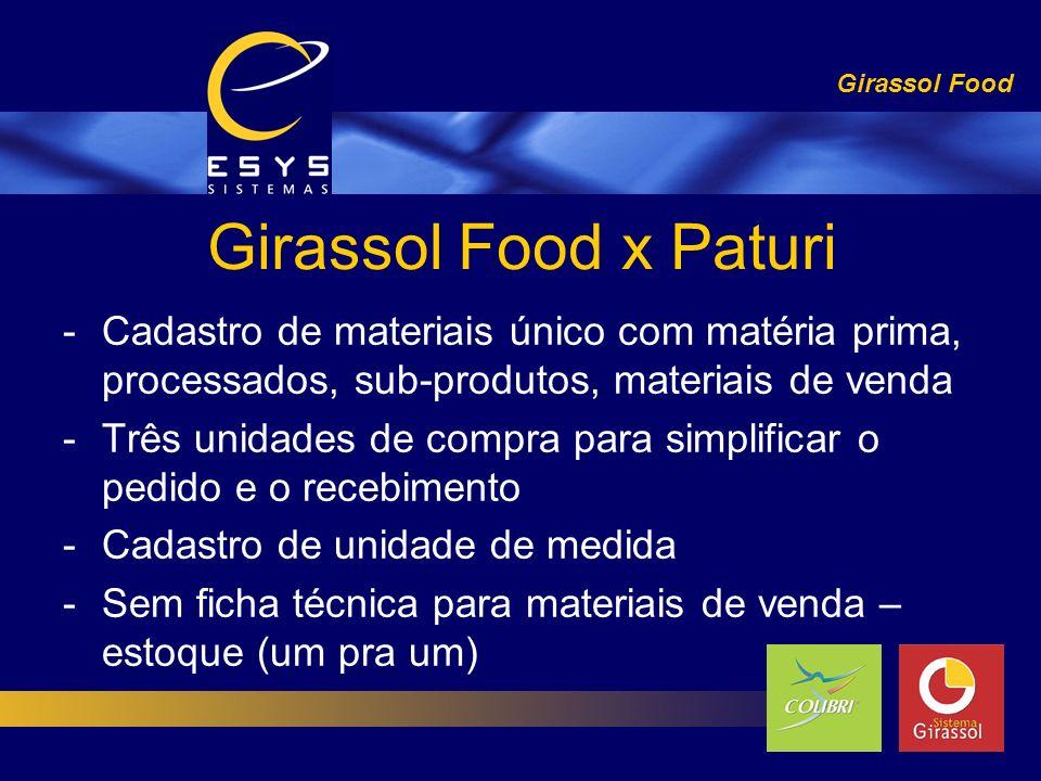 Girassol Food Girassol Food x Paturi. Cadastro de materiais único com matéria prima, processados, sub-produtos, materiais de venda.