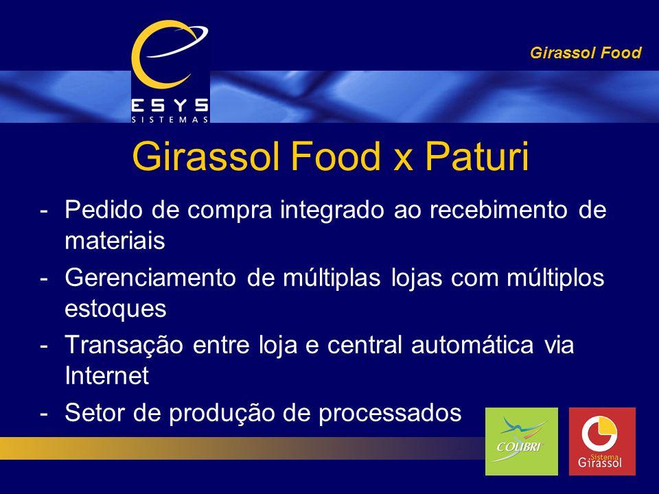 Girassol Food Girassol Food x Paturi. Pedido de compra integrado ao recebimento de materiais.