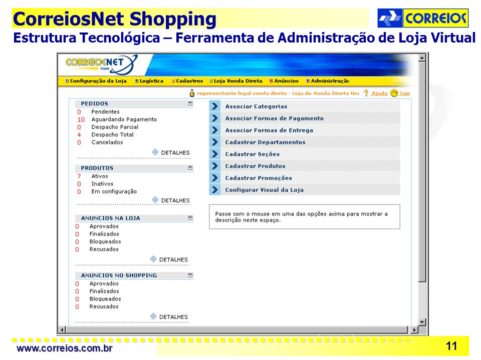 CorreiosNet Shopping Estrutura Tecnológica – Ferramenta de Administração de Loja Virtual
