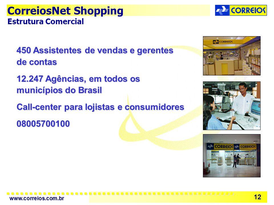 CorreiosNet Shopping 450 Assistentes de vendas e gerentes de contas