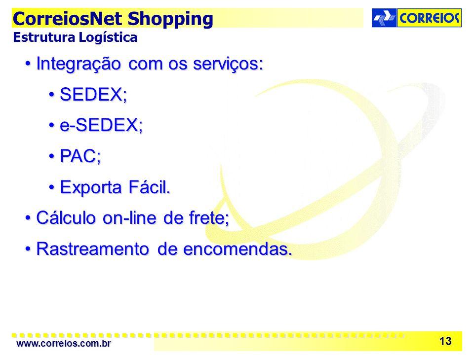 Integração com os serviços: SEDEX; e-SEDEX; PAC; Exporta Fácil.
