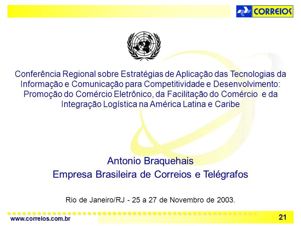 Empresa Brasileira de Correios e Telégrafos