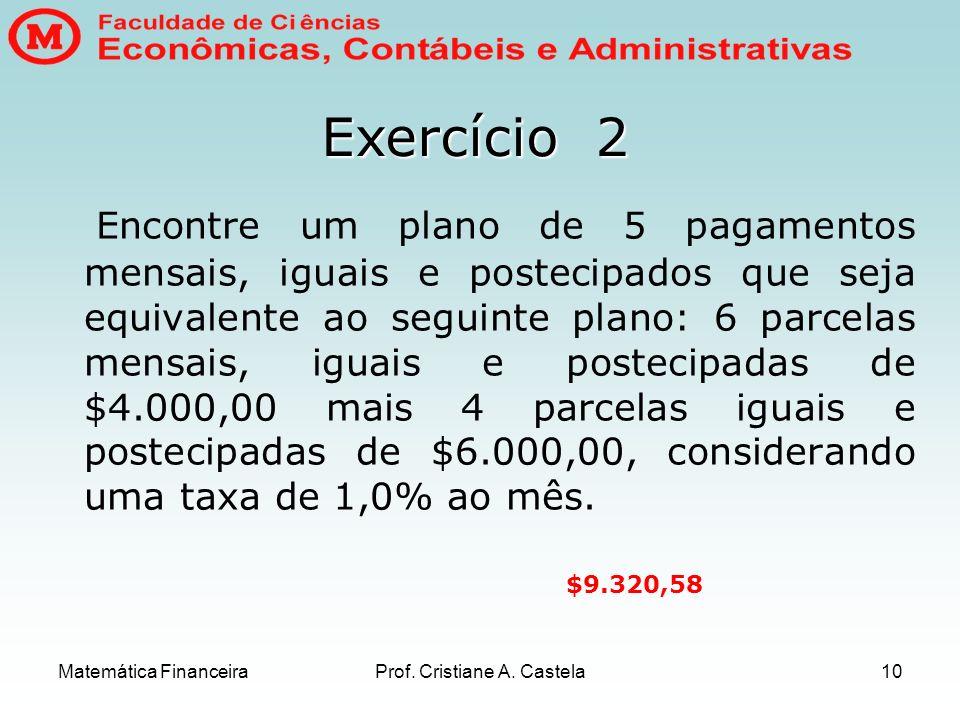 Prof. Cristiane A. Castela