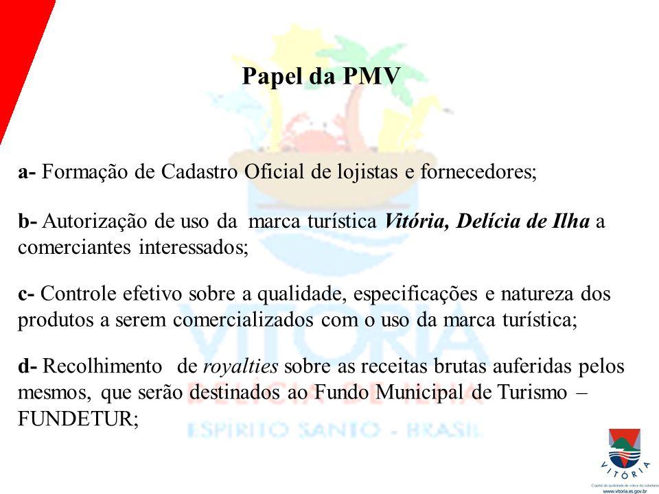 Papel da PMV a- Formação de Cadastro Oficial de lojistas e fornecedores;