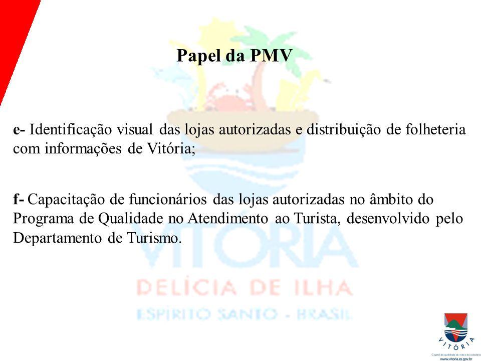 Papel da PMV e- Identificação visual das lojas autorizadas e distribuição de folheteria com informações de Vitória;