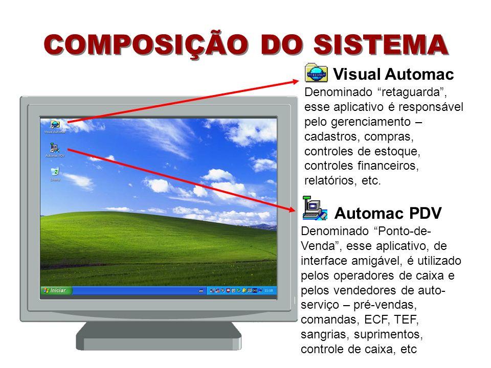 COMPOSIÇÃO DO SISTEMA Visual Automac Automac PDV