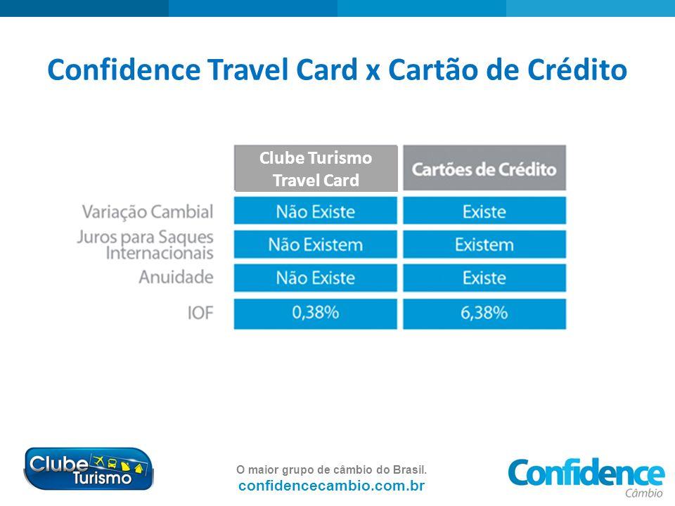 Confidence Travel Card x Cartão de Crédito Clube Turismo Travel Card