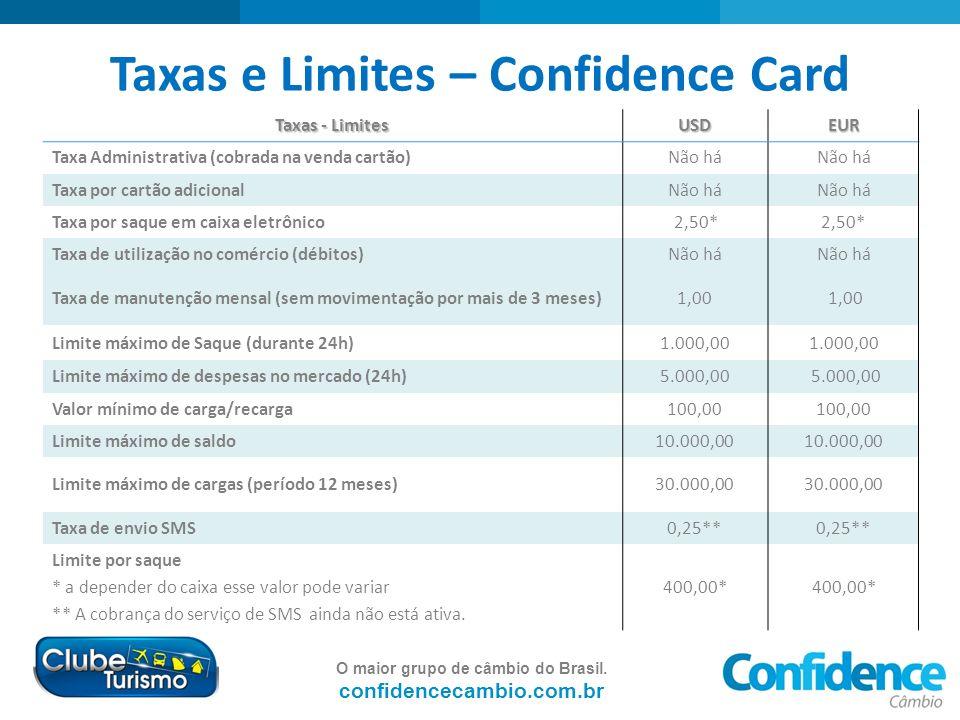 Taxas e Limites – Confidence Card