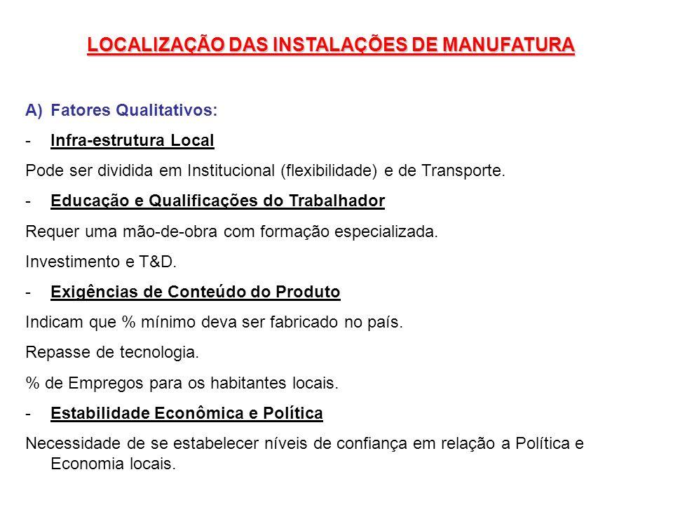 LOCALIZAÇÃO DAS INSTALAÇÕES DE MANUFATURA