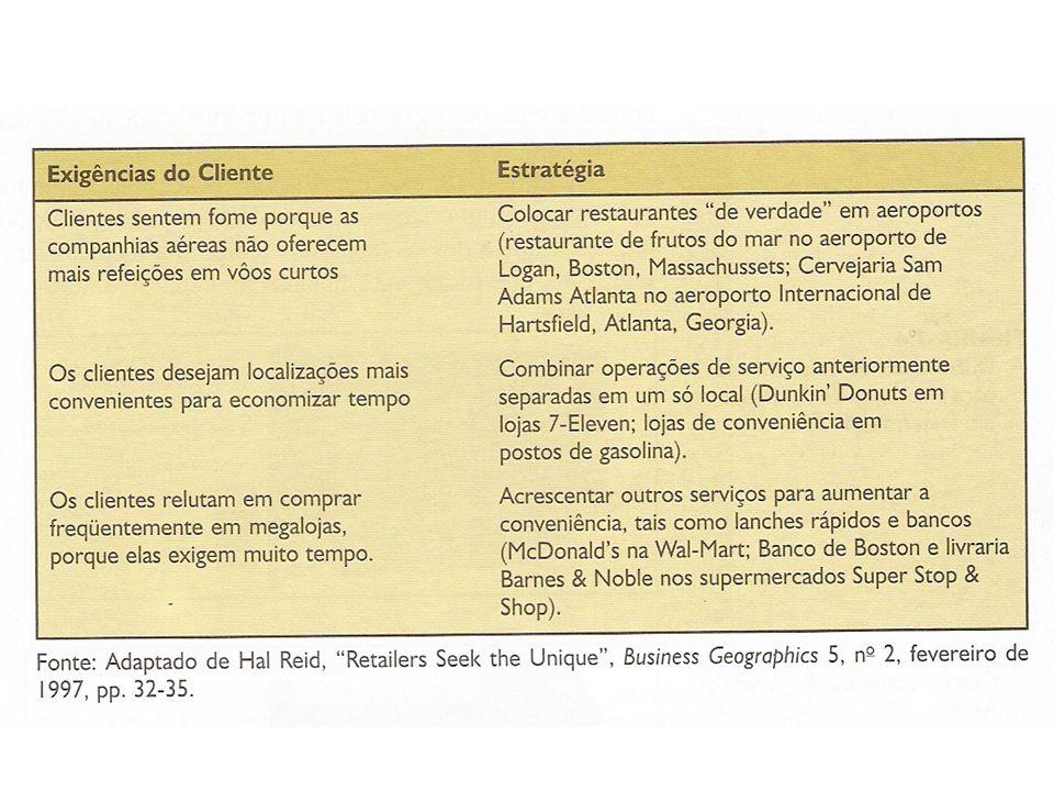 Exemplo de Pesquisa para Instalação de A&B: