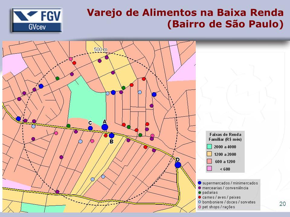 Varejo de Alimentos na Baixa Renda (Bairro de São Paulo)