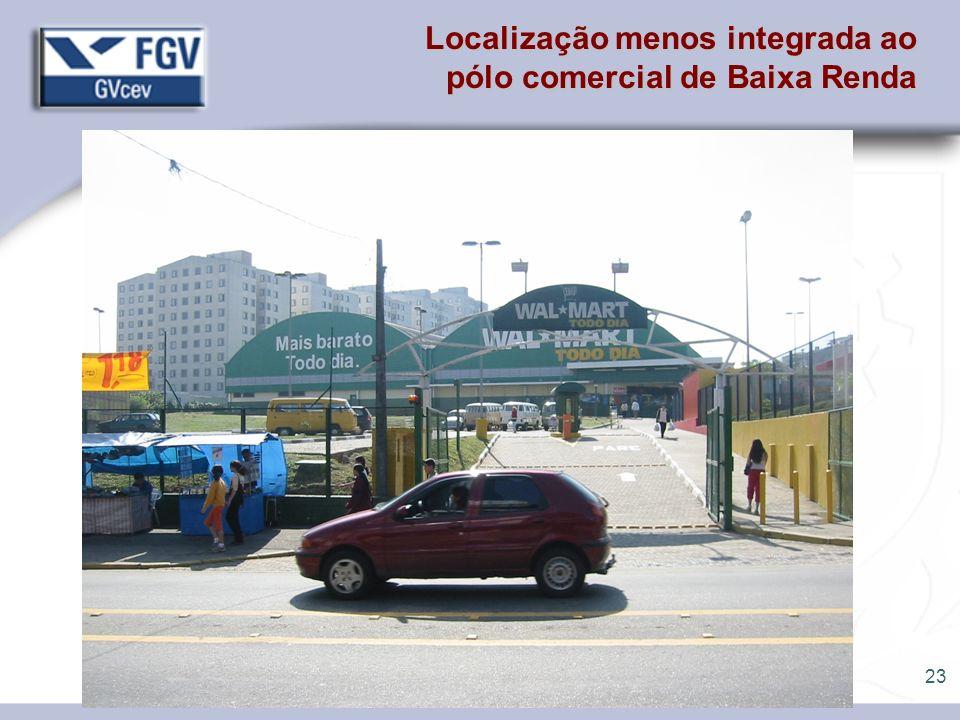 Localização menos integrada ao pólo comercial de Baixa Renda