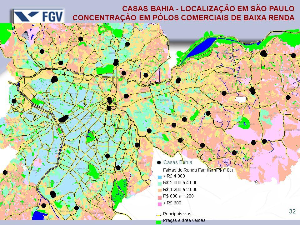 CASAS BAHIA - LOCALIZAÇÃO EM SÃO PAULO