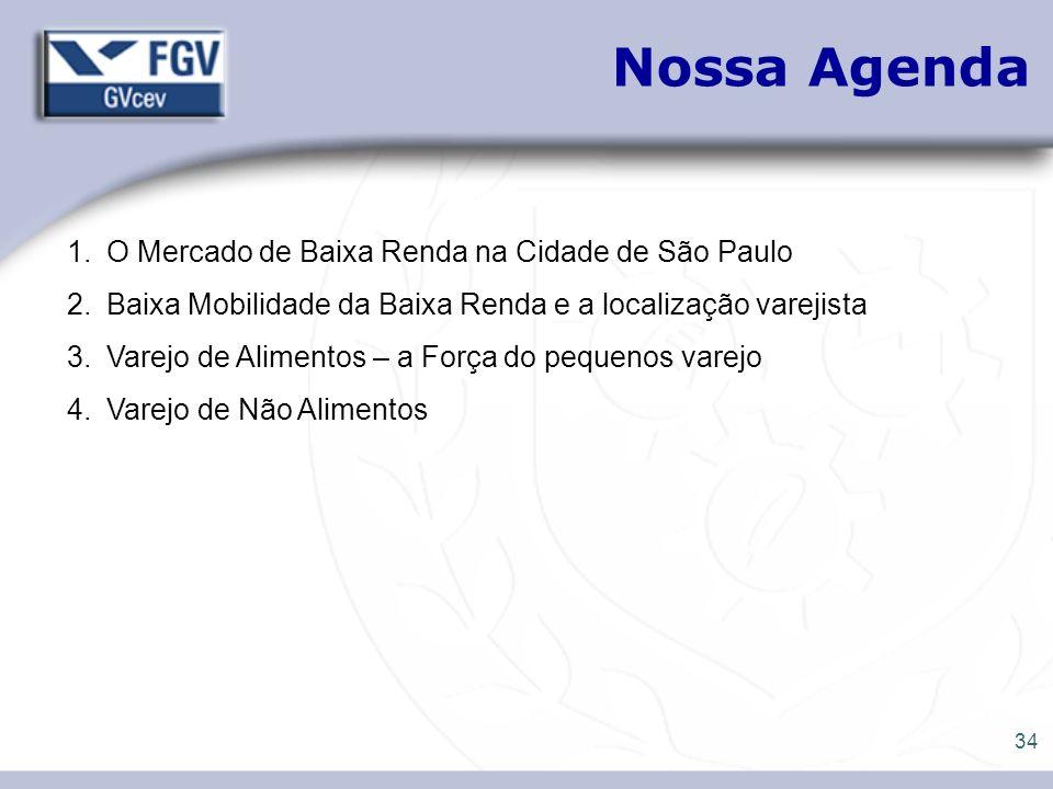 Nossa Agenda O Mercado de Baixa Renda na Cidade de São Paulo
