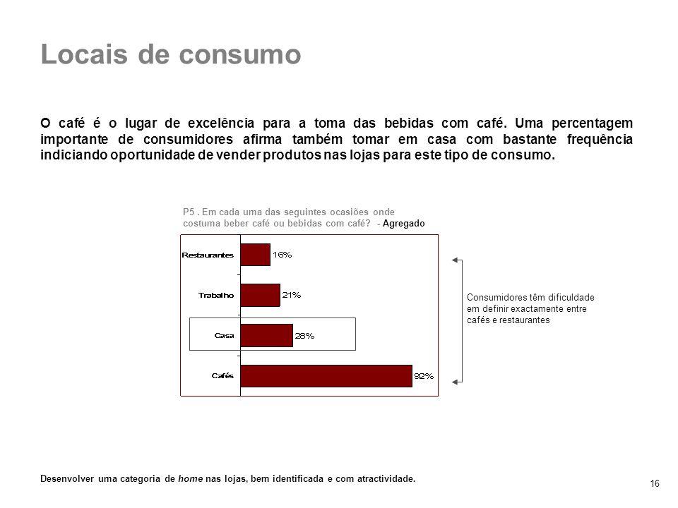 2. Padrões de consumo Locais de consumo.