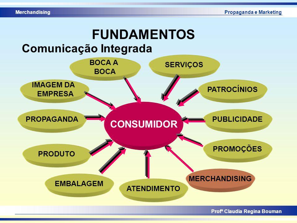FUNDAMENTOS Comunicação Integrada CONSUMIDOR PRODUTO PUBLICIDADE