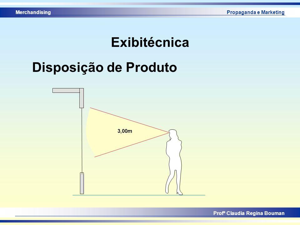 Exibitécnica Disposição de Produto 3,00m