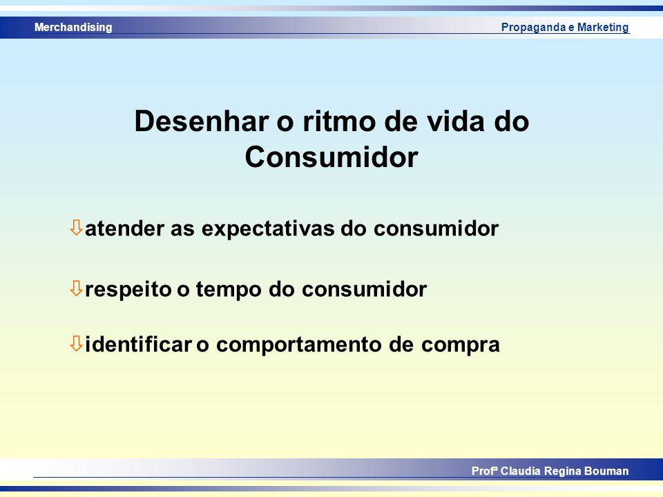 Desenhar o ritmo de vida do Consumidor