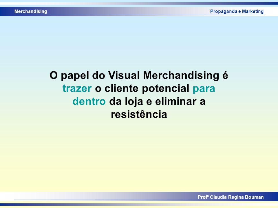 O papel do Visual Merchandising é trazer o cliente potencial para
