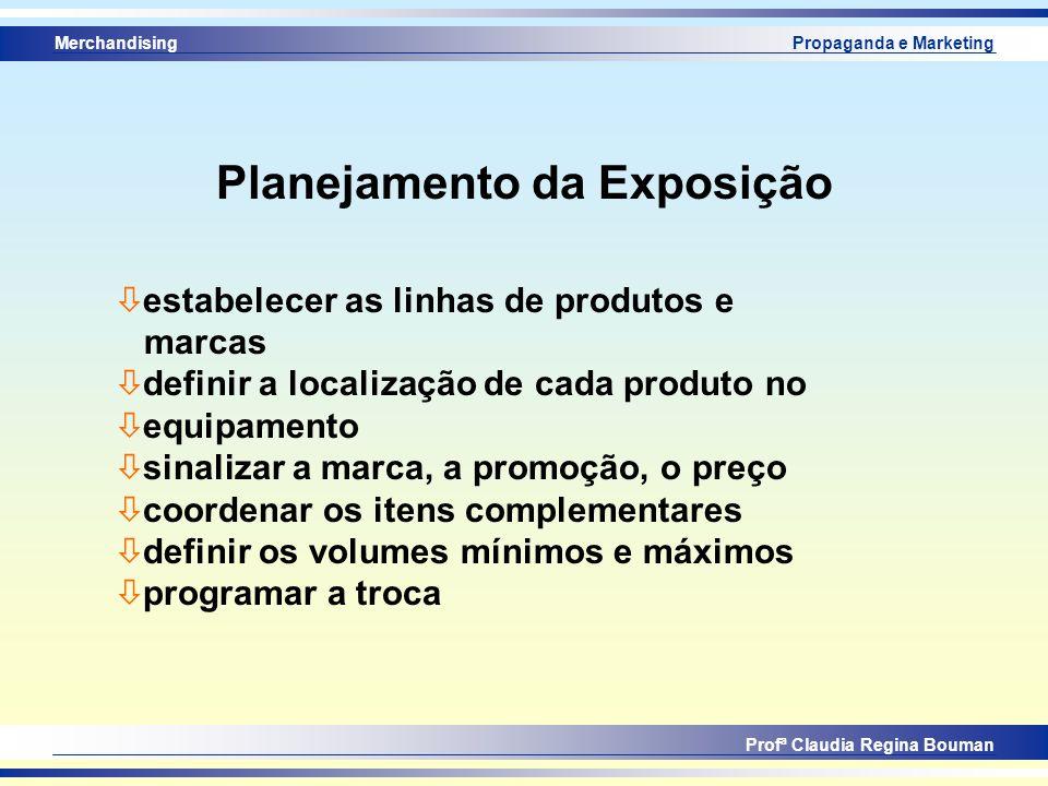 Planejamento da Exposição