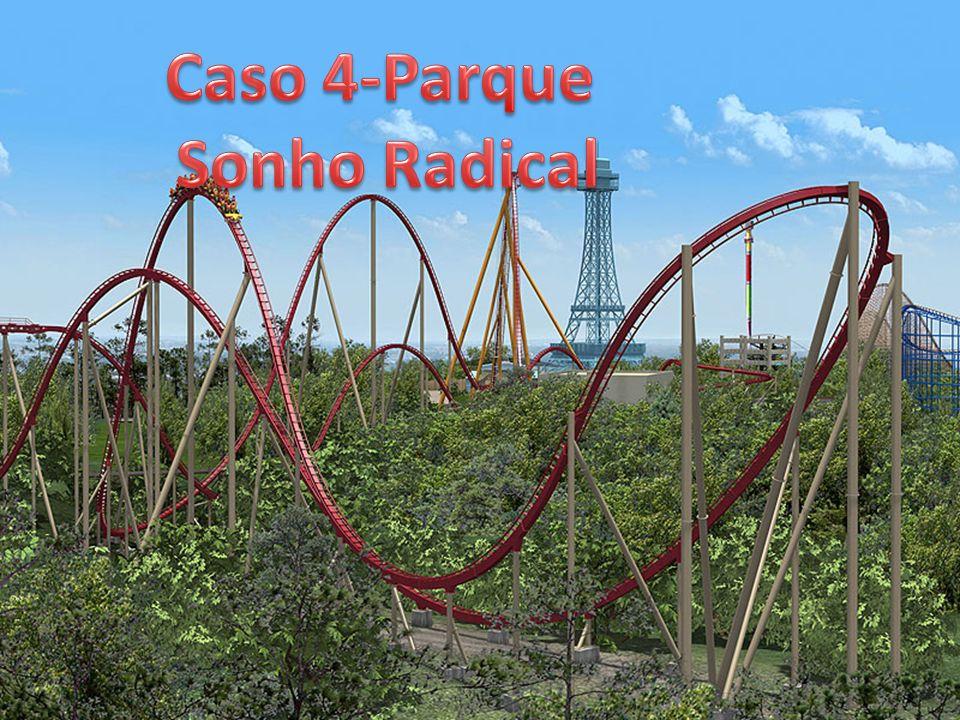 Caso 4-Parque Sonho Radical