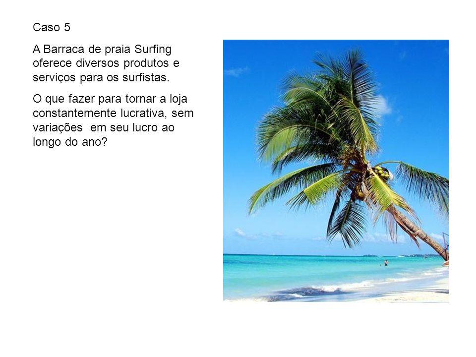 Caso 5 A Barraca de praia Surfing oferece diversos produtos e serviços para os surfistas.