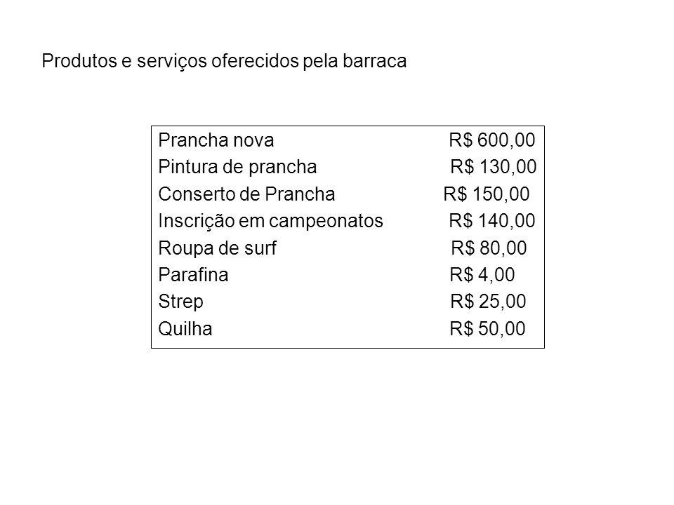 Produtos e serviços oferecidos pela barraca