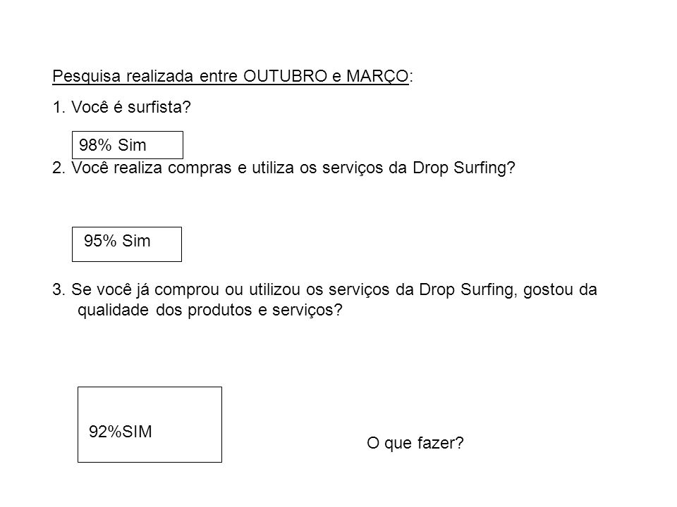 Pesquisa realizada entre OUTUBRO e MARÇO:
