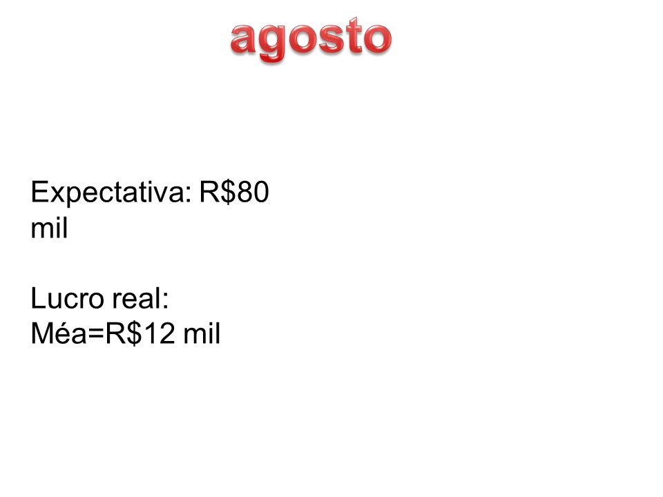 agosto Expectativa: R$80 mil Lucro real: Méa=R$12 mil