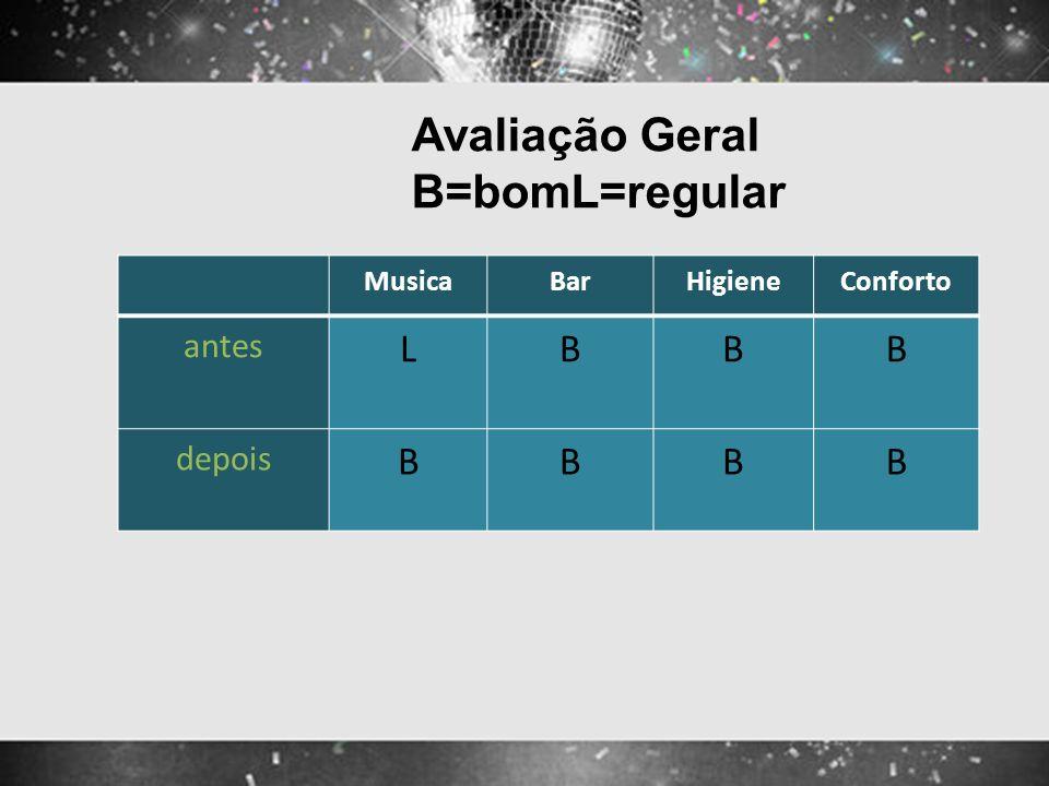 Avaliação Geral B=bomL=regular L B antes depois Musica Bar Higiene