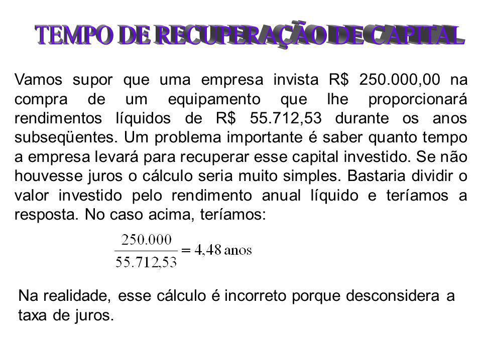 TEMPO DE RECUPERAÇÃO DE CAPITAL